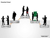 Flowchart Visual Charts ppt templates