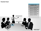 Flowchart Visual Charts slides for powerpoint