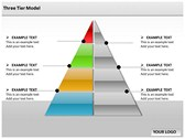 Three Tier Model Chart powerPoint background