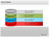 Three Tier Model Chart ppt templates