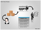 Work Flow Process power Point templates