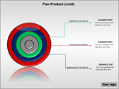 Five Product Levels powerPoint background