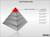 Five Product Levels powerPoint templates