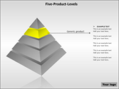 Five Product Levels powerpoint template download