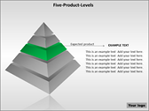 Five Product Levels ppt templates
