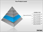 Five Product Levels powerpoint download