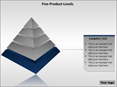 Five Product Levels slides for powerpoint
