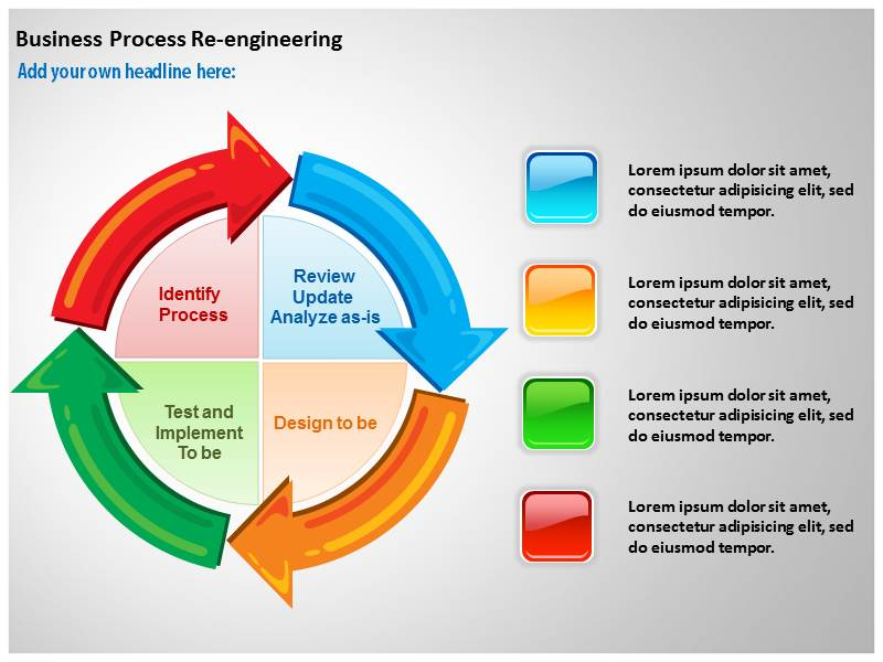 Business Process Reengineering Powerpoint Templates