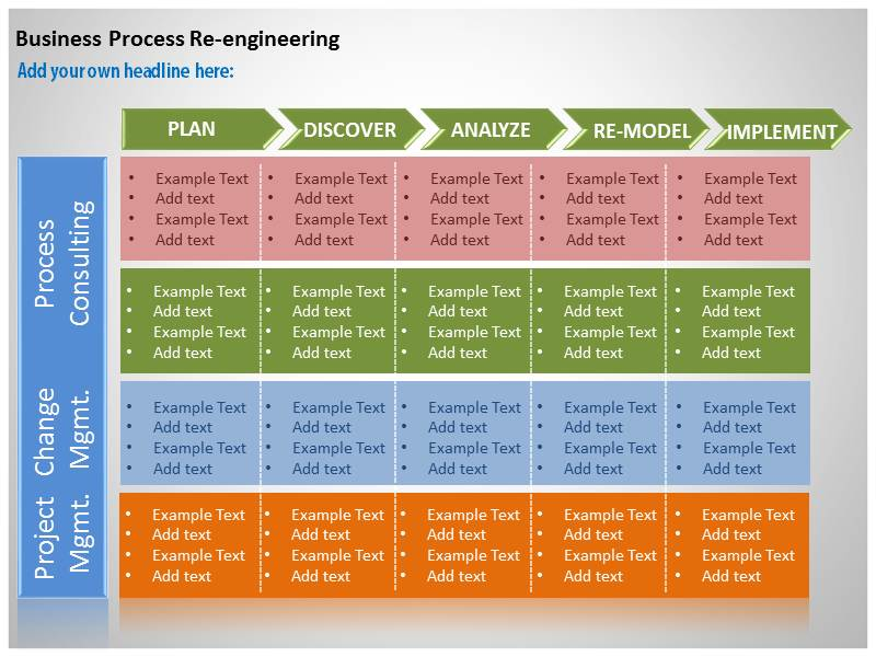 Business process reengineering powerpoint templates ppt business my wajeb Images