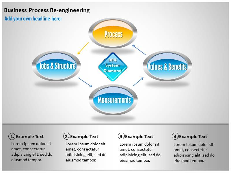 tqm and business process re engineering Total quality management, tqm, is a method by which management and employees can become involved in the continuous improvement of the production of goods and services it is a combination of quality and management tools aimed at increasing business and reducing losses due to wasteful practices.