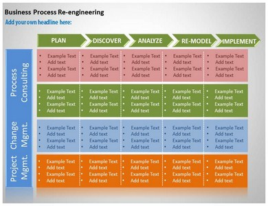 Business process reengineering powerpoint templates ppt business my accmission Gallery