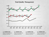 Total Quality Management powerPoint background