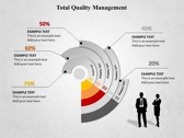 Total Quality Management powerpoint template download