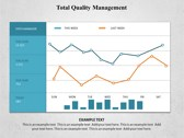 Total Quality Management ppt templates
