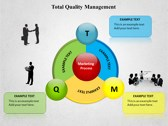 Total Quality Management powerpoint download