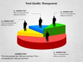 Total Quality Management slides for powerpoint