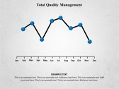 Total Quality Management powerPoint backgrounds