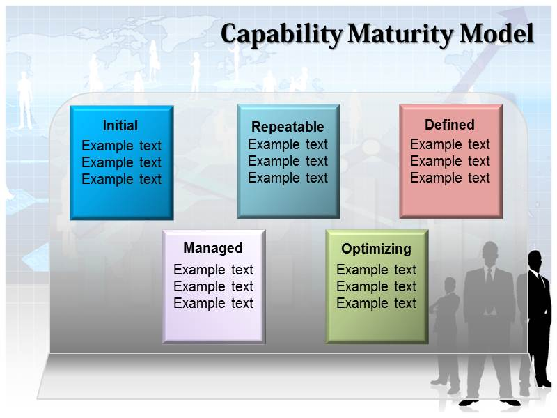 Capability Maturity Model Powerpoint Templates