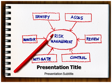 Risk Managements Powerpoint Templates
