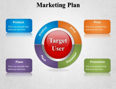 Marketing Plan Powerpoint Templates