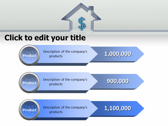 Property Investment powerPoint background