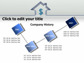 Property Investment powerpoint backgrounds download