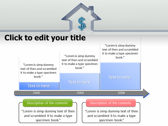 Property Investment powerPoint themes