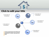 Property Investment backgroundPowerPoint Templates