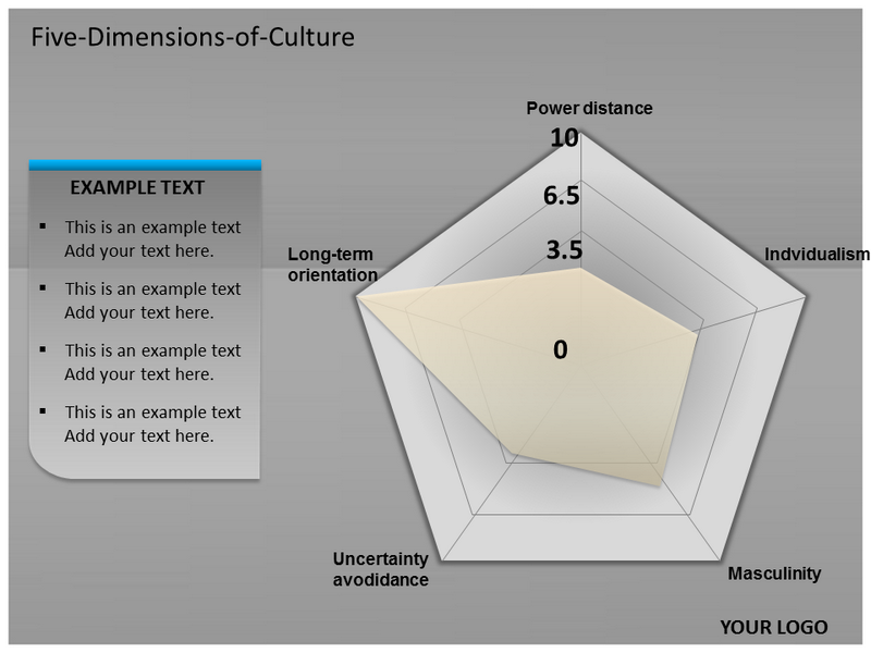 Five Dimensions of Culture Powerpoint Templates