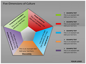Five Dimensions of Culture background PowerPoint Templates