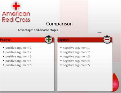 Red cross powerpointppt templates ppt template for red cross red cross previous template next template toneelgroepblik Images