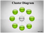 Cluster Diagram powerPoint template