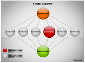 Cluster Diagram powerPoint background