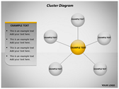 Cluster Diagram powerpoint backgrounds