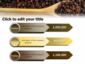 Caffeine Stimulant Drug powerPoint background