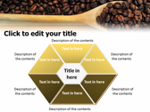 Caffeine Stimulant Drug powerpoint backgrounds