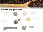 Caffeine Stimulant Drug background PowerPoint Templates