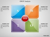 Swot Chart slides for powerpoint