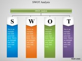 Swot Chart power Point templates