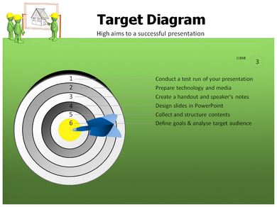 Project Management System Powerpoint Templates