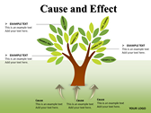 Cause and Effect Animated powerPoint template