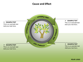 Cause and Effect Animated powerPoint templates