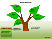 Cause and Effect Animated powerpoint download