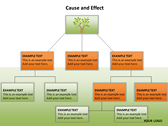 Cause and Effect Animated power Point templates