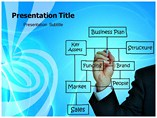 Business Plan Flowchart PowerPoint Slides