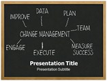 Change Management PowerPoint Slides