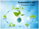 Product Life Cycle Powerpoint Templates