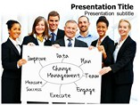 Change Management System Template PowerPoint