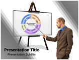 Development Process PowerPoint Background