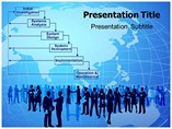 System Development PowerPoint Slides
